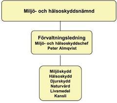 Vnersborg_2_2